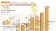 FDI hits14.59 bln USD