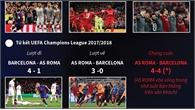 Những màn lội ngược dòng ấn tượng nhất lịch sử UEFA Champions League