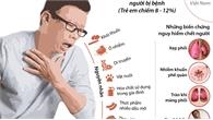 Cách phòng bệnh hen phế quản hiệu quả