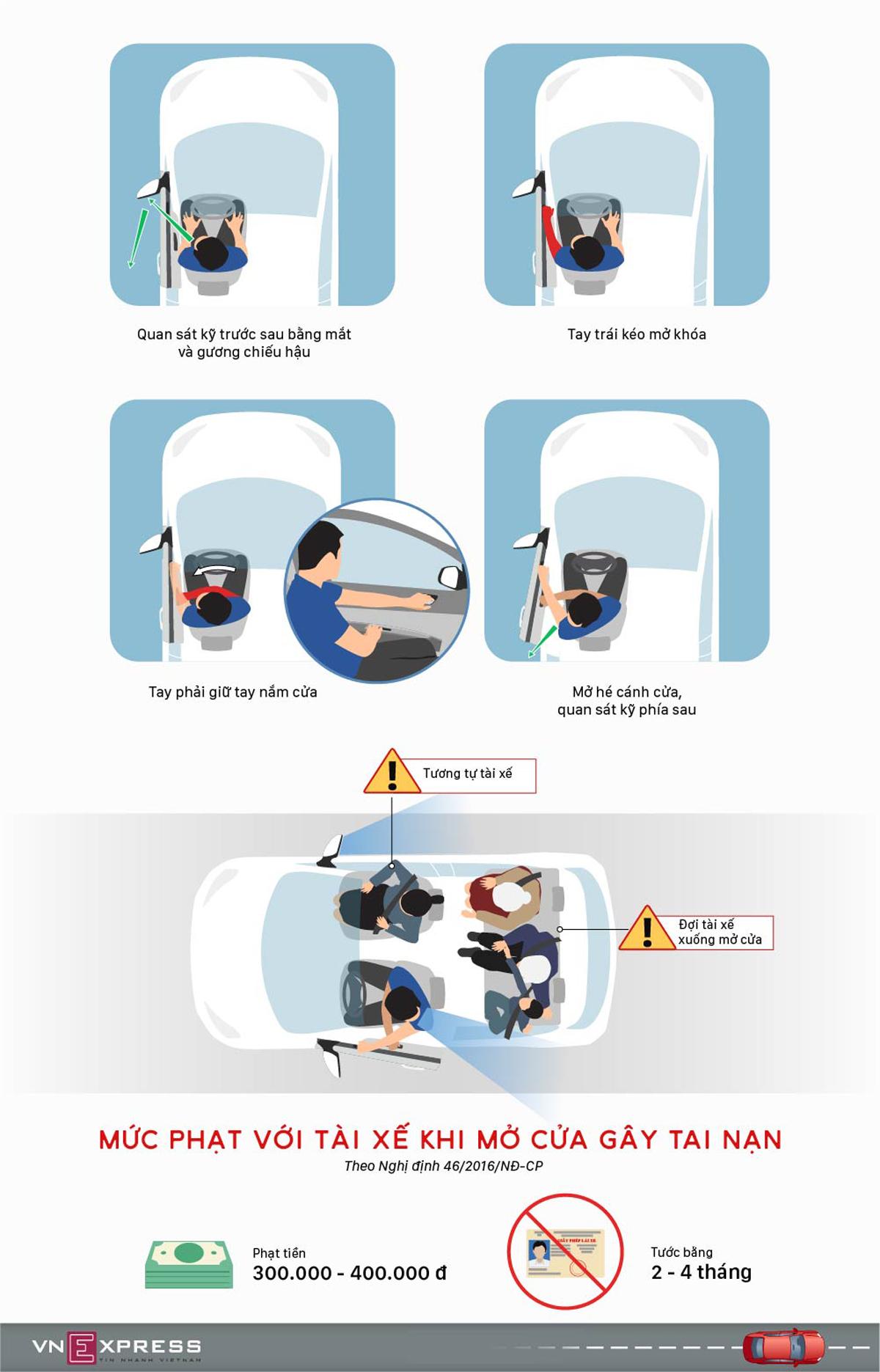 mở cửa xe, mở cửa xe văn minh, mở cửa xe an toàn
