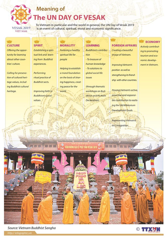 Vesak 2019, major significance, Ha Nam province, Tam Chuc pagoda
