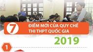 7 điểm mới của Quy chế thi THPT Quốc gia 2019