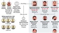 Loạt vụ nổ ở Sri Lanka: Tìm ra liên kết trong mạng lưới những kẻ đánh bom