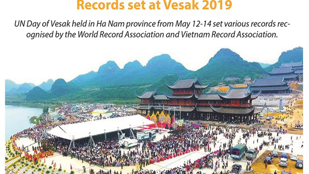 Records set at Vesak 2019