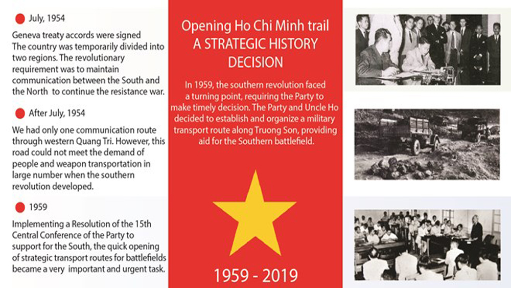 Opening Ho Chi Minh trail - a strategic history decision