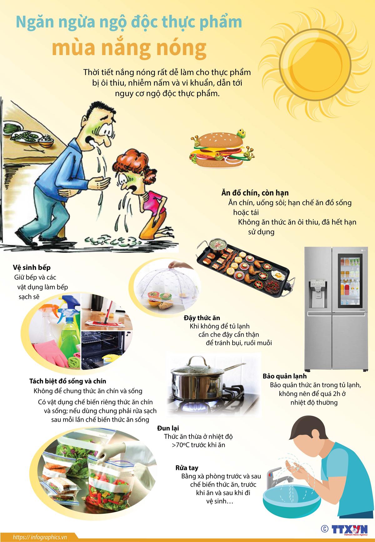y tế-cộng đồng, ngộ độc thực phẩm, mùa nắng nóng
