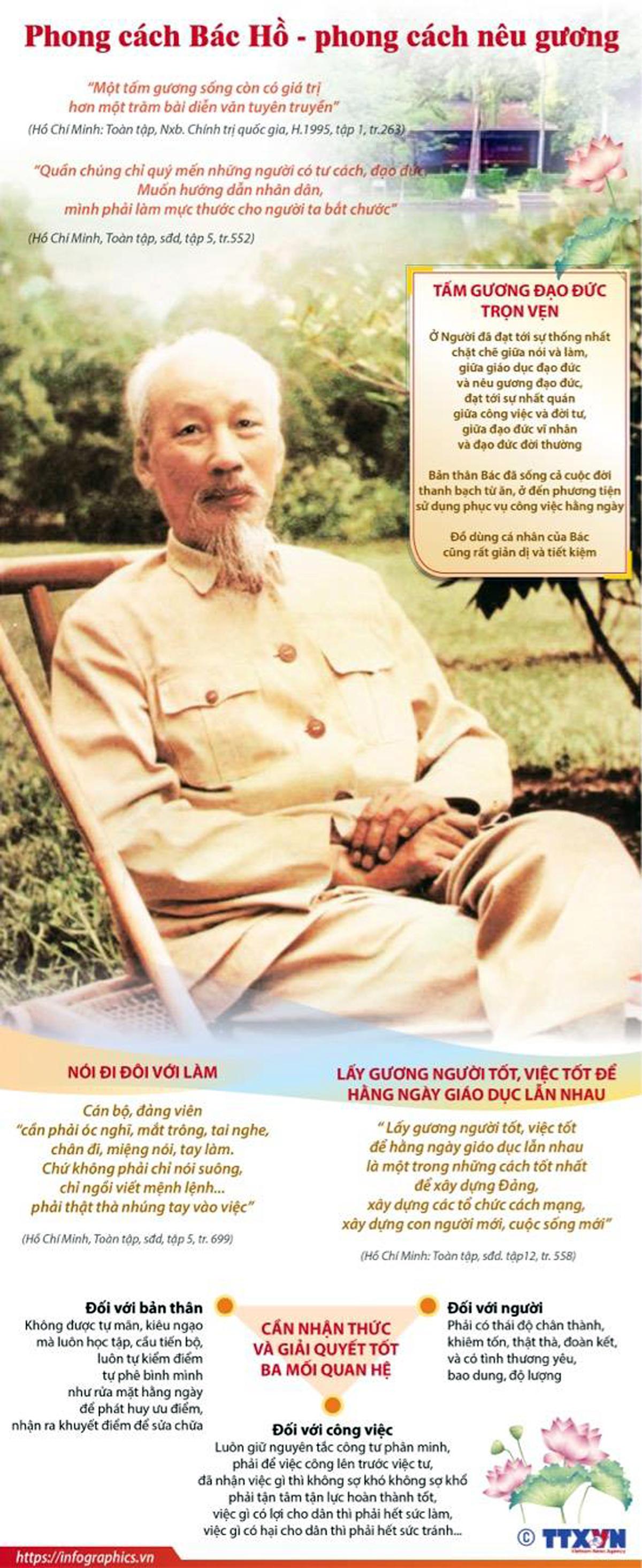 Chủ Tịch Hồ Chí Minh, Cán Bộ, Đảng Viên