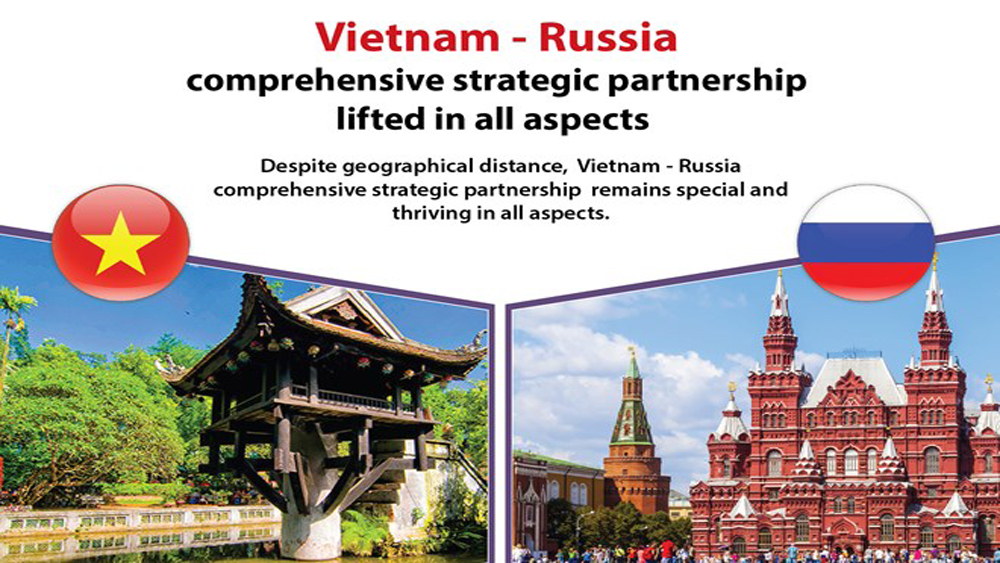 Vietnam-Russia comprehensive strategic partnership lifted in all areas