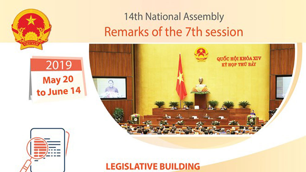 Remarks of seventh session of 14th National Assembly