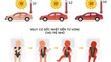 Nguy hiểm chết người khi bỏ lại trẻ em trên ô tô vào mùa nóng
