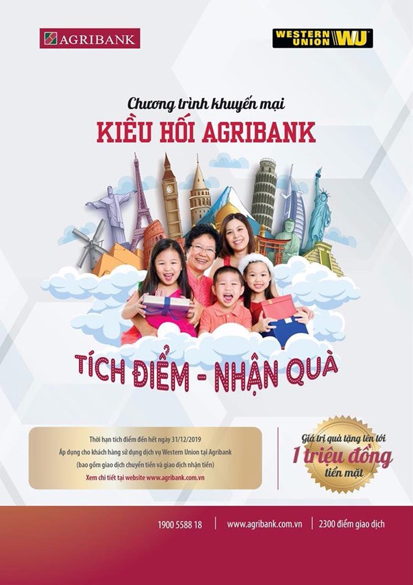 Agribank, tỉnh bắc Giang, Thông báo tuyển dụng, lao động