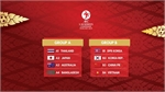 Vietnam face strong rivals at AFC U16 women's champs