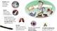 Gánh nặng về bệnh tật và kinh tế từ hút thuốc