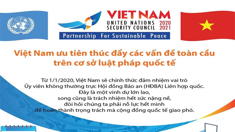 Việt Nam ưu tiên thúc đẩy các vấn đề toàn cầu