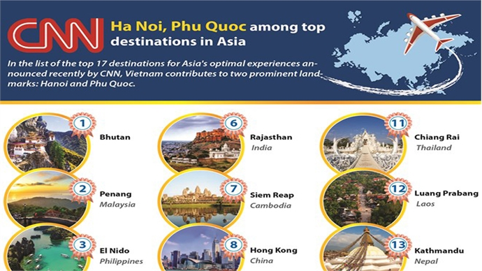 Hanoi, Phu Quoc among top destinations in Asia