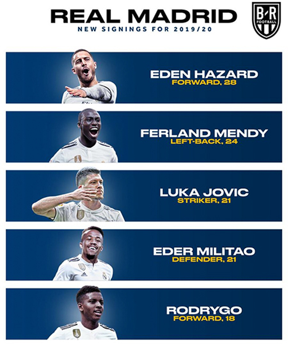 Real Madrid, Ferland Mendy, Lyon Zidane, La Liga, Champions League