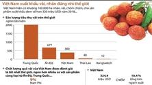 Việt Nam đứng thứ hai thế giới về xuất khẩu vải, nhãn