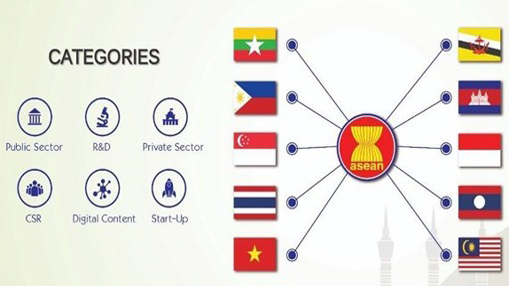ASEAN, ICT Awards 2019, Vietnam, Ministry of Information and Communications, creative ICT products, trade relations