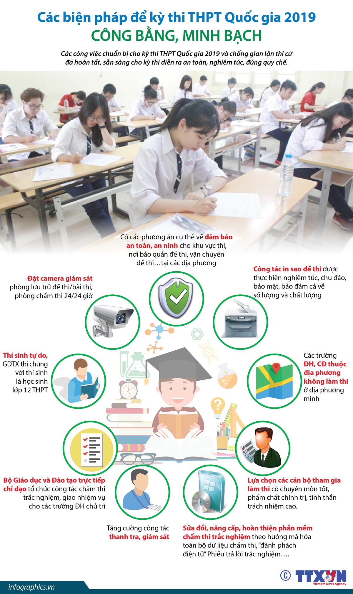 giáo dục, đào tạo, thi THPT quốc gia, kỳ thi THPT Quốc gia 2019, an toàn, nghiêm túc, đúng quy chế