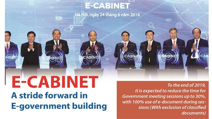 E-Cabinet- a stride forward in E-government building