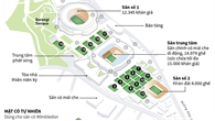 Sân thi đấu giải quần vợt Wimbledon