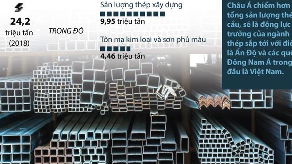 Toàn cảnh thị trường xuất khẩu thép Việt Nam