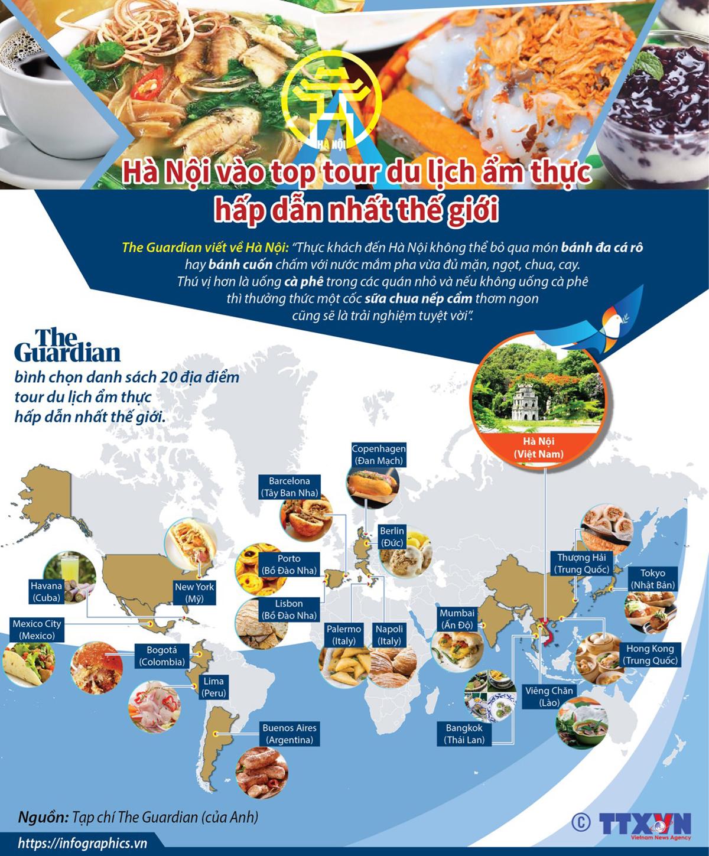 kinh tế, hội nhập, hà nội, tour du lịch, ẩm thực, hấp dẫn