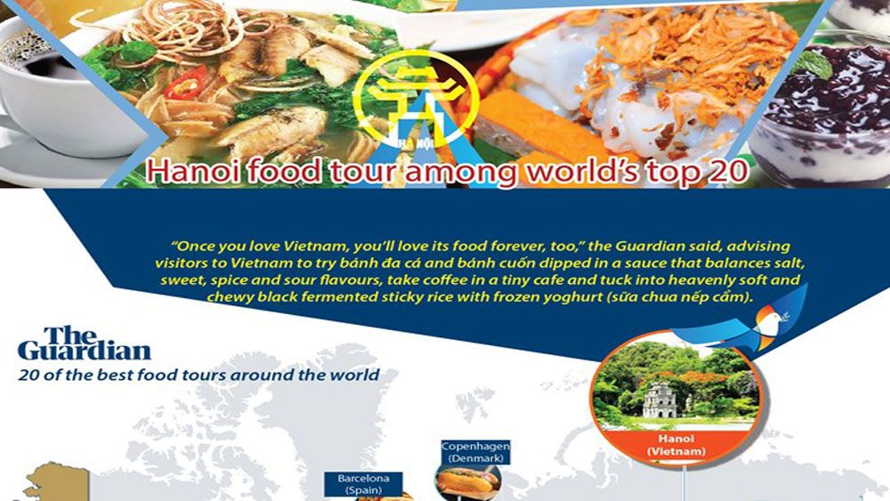 Hanoi food tour among world's top 20