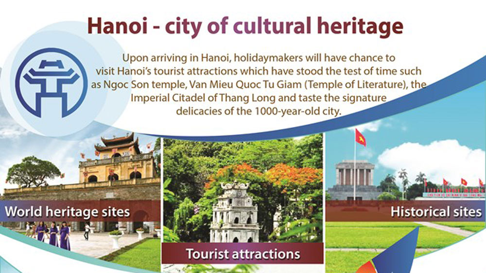 Hanoi - city of cultural heritage