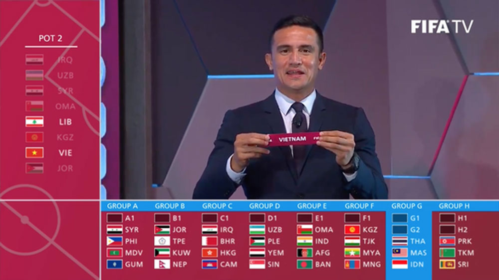 Vietnam, same group, regional football power houses, men's football team, Group G, World Cup 2022, FIFA ratings