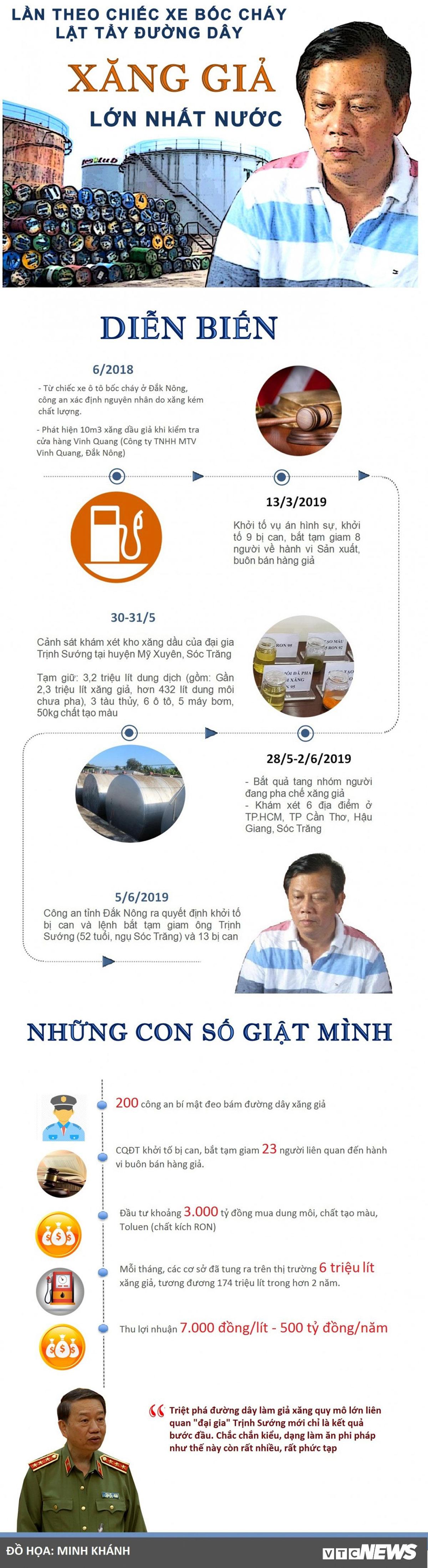 ông Lưu Văn Nguyện, bắt Chủ tịch HĐQT Công ty cổ phần Dầu khí Bình Minh, liên quan đại gia Trịnh Sướng, Công ty cổ phần Dầu khí Bình Minh,