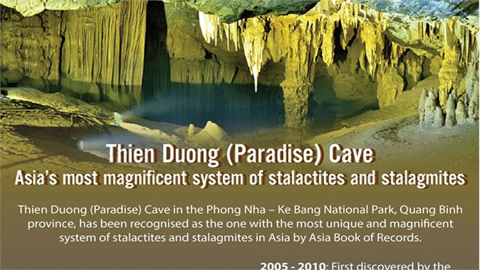 Asia's most magnificent system of stalactites and stalagmites