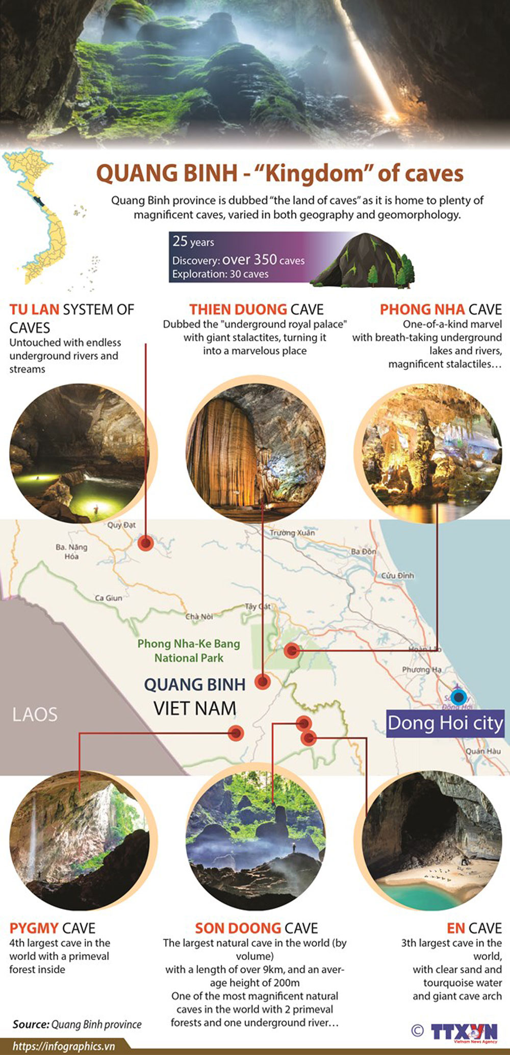 Quang Binh province, Kingdom of Caves, Son Doong cave system, Thien Duong cave, Asia Record
