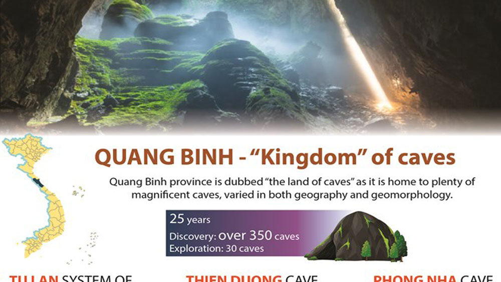 "Quang Binh - ""Kingdom of Caves"""