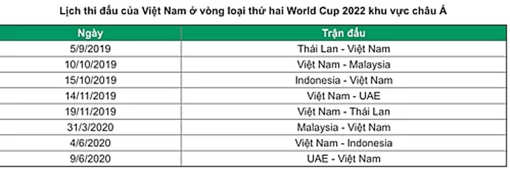Thể thao, Bóng đá, World Cup