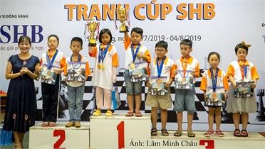 TP Hồ Chí Minh giành Nhất toàn đoàn tại Giải vô địch Cờ vua trẻ xuất sắc 2019