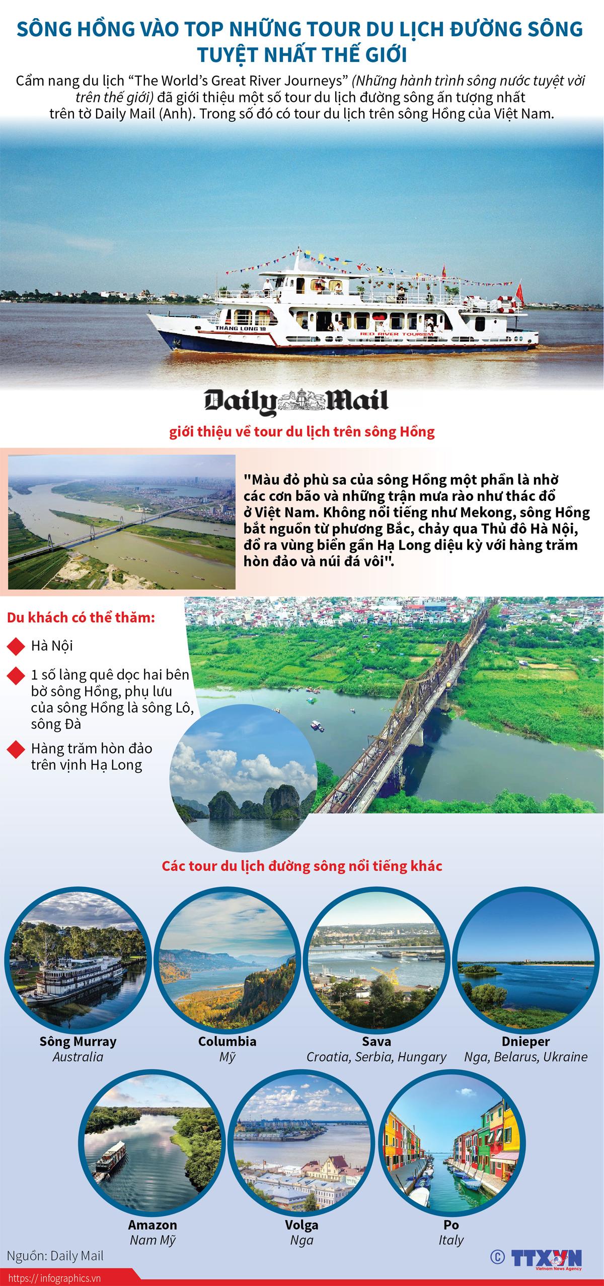 kinh tế, hội nhập, sông hồng, top tour du lịch đường sông, thế giới