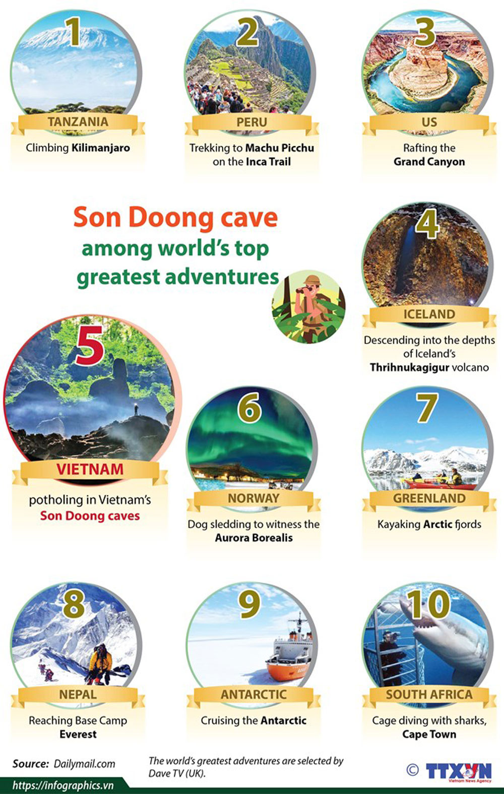 Son Doong cave, world's top greatest adventures, largest cave system, famous destination
