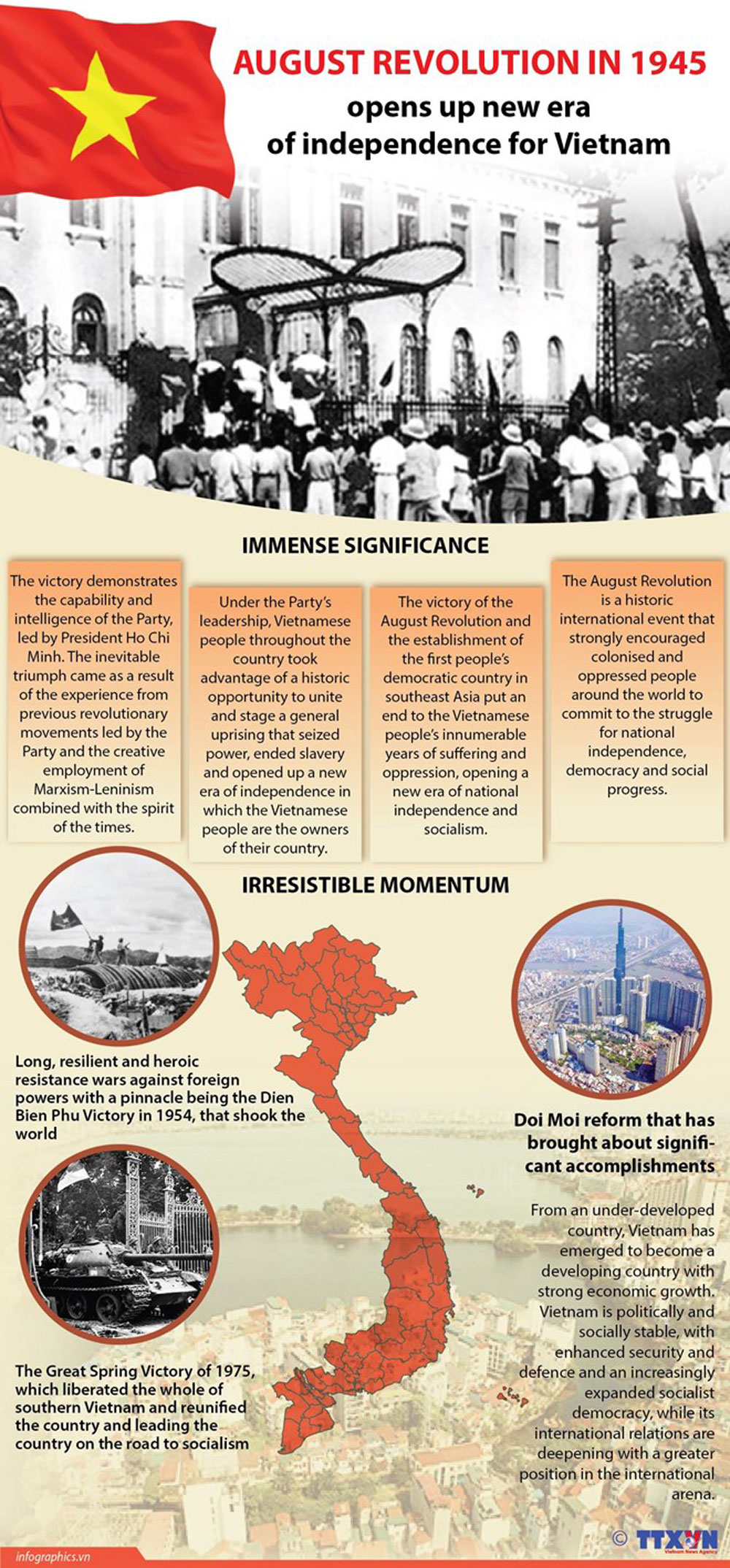 August Revolution, 1945, historic event, key milestone, national defence and liberation