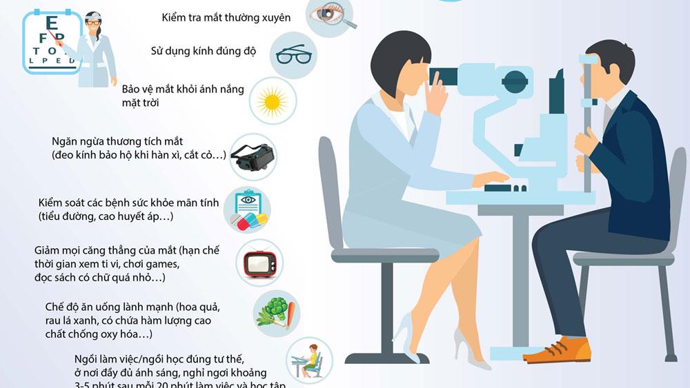 71% người dân Việt Nam có tật khúc xạ không được chỉnh kính