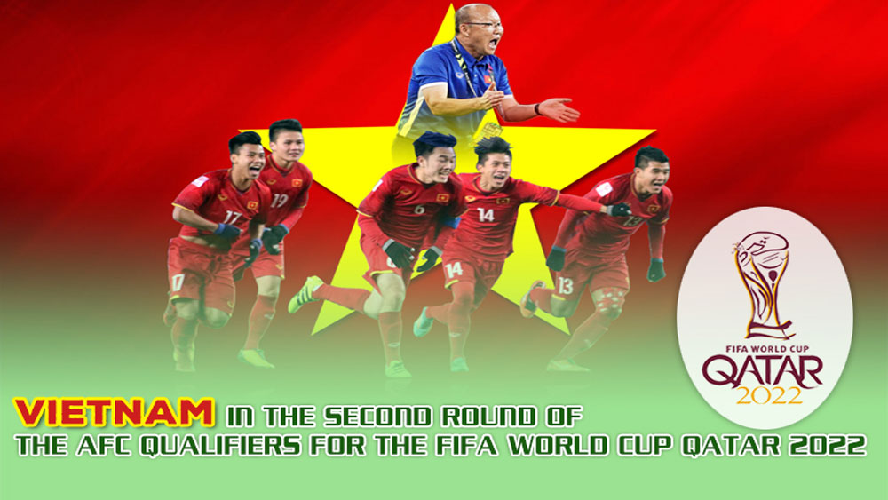 Vietnam's Group G fixtures in round two of World Cup 2022 AFC qualifiers