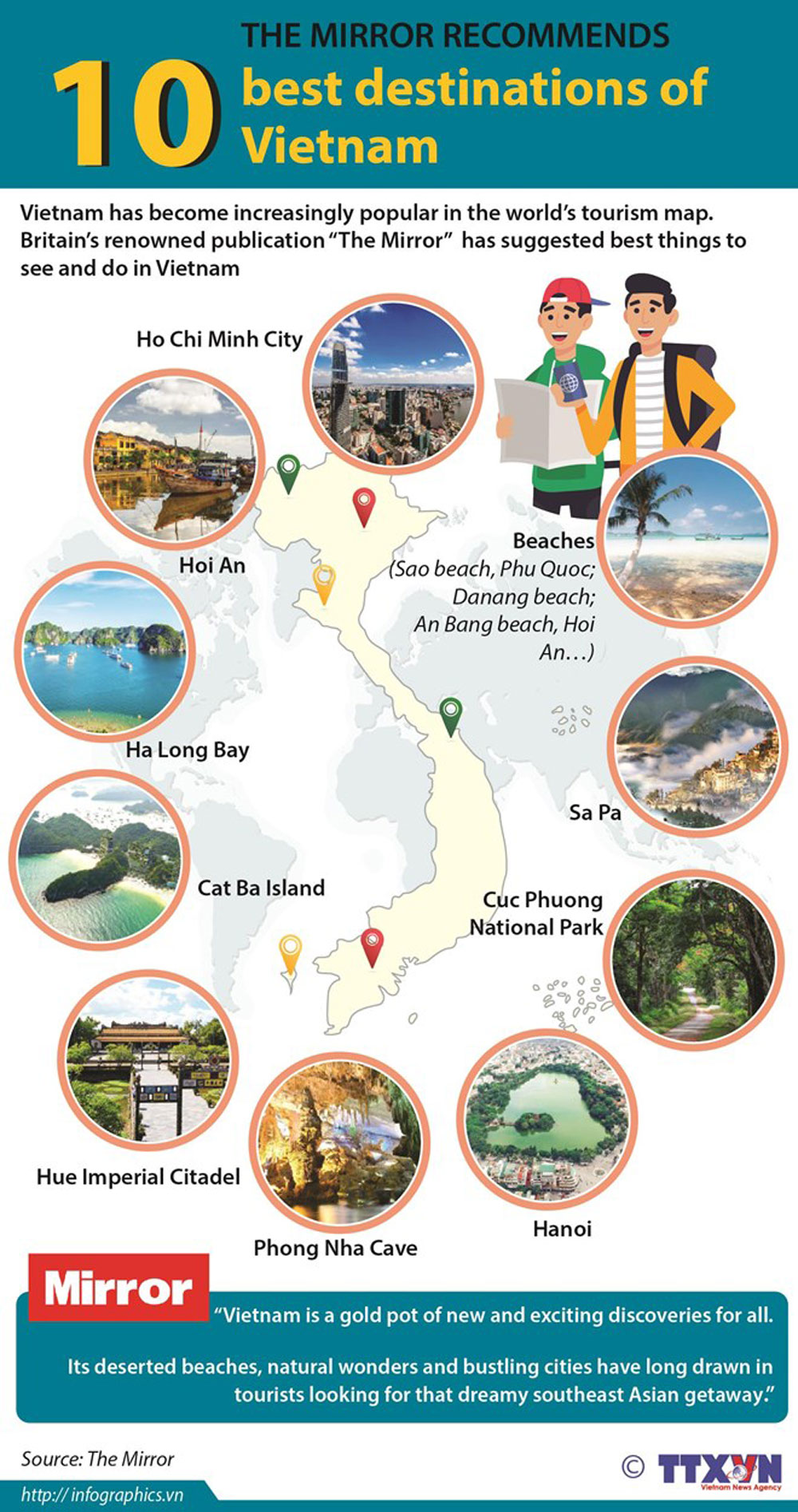 The Mirror, 10 best destinations, Vietnam, world tourism map, natural wonder, southeast asian gateway