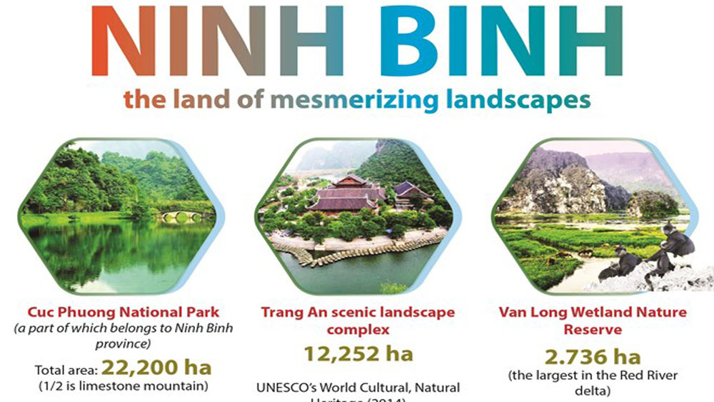 Ninh Binh the land of mesmerizing landscapes
