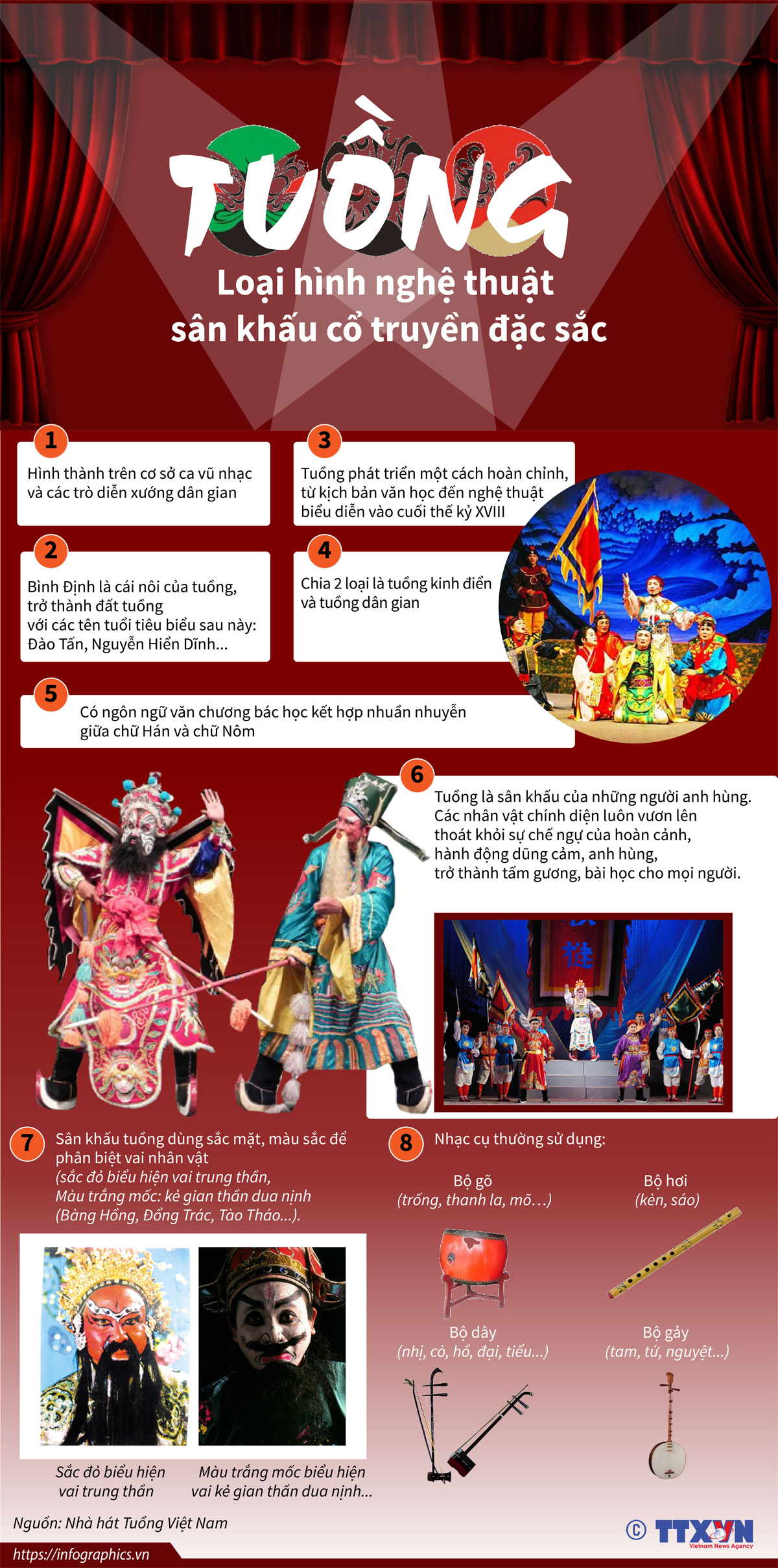 tuồng, nghệ thuật, sân khấu cổ truyền