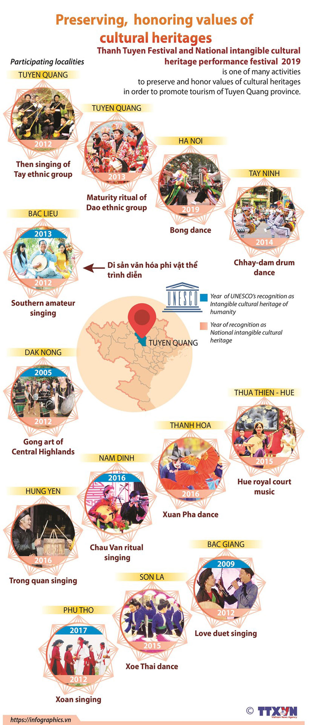 cultural heritages, Thanh Tuyen Festival, National intangible cultural heritage performance festival, cultural heritages