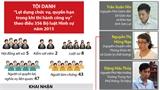 Ngày 16-9 bắt đầu xét xử vụ án gian lận điểm thi tại Sơn La