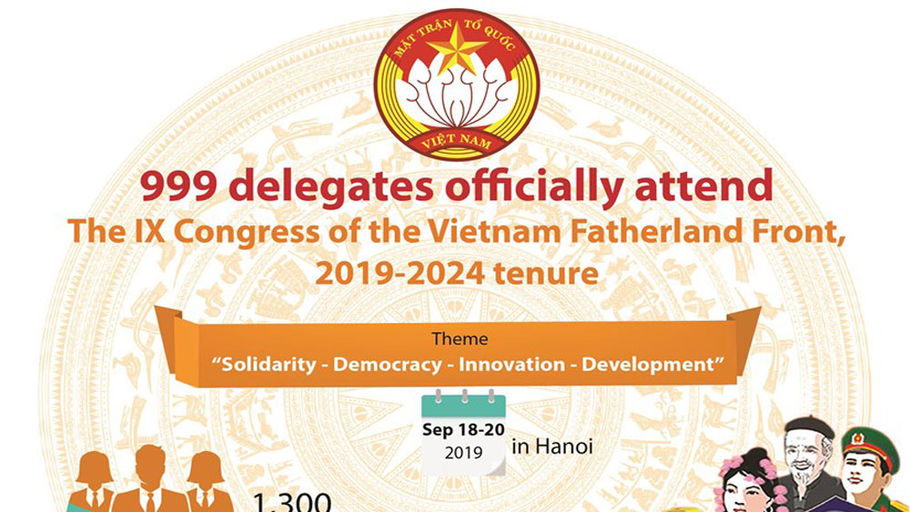 999 delegates officially attend the IX Congress of the VFF
