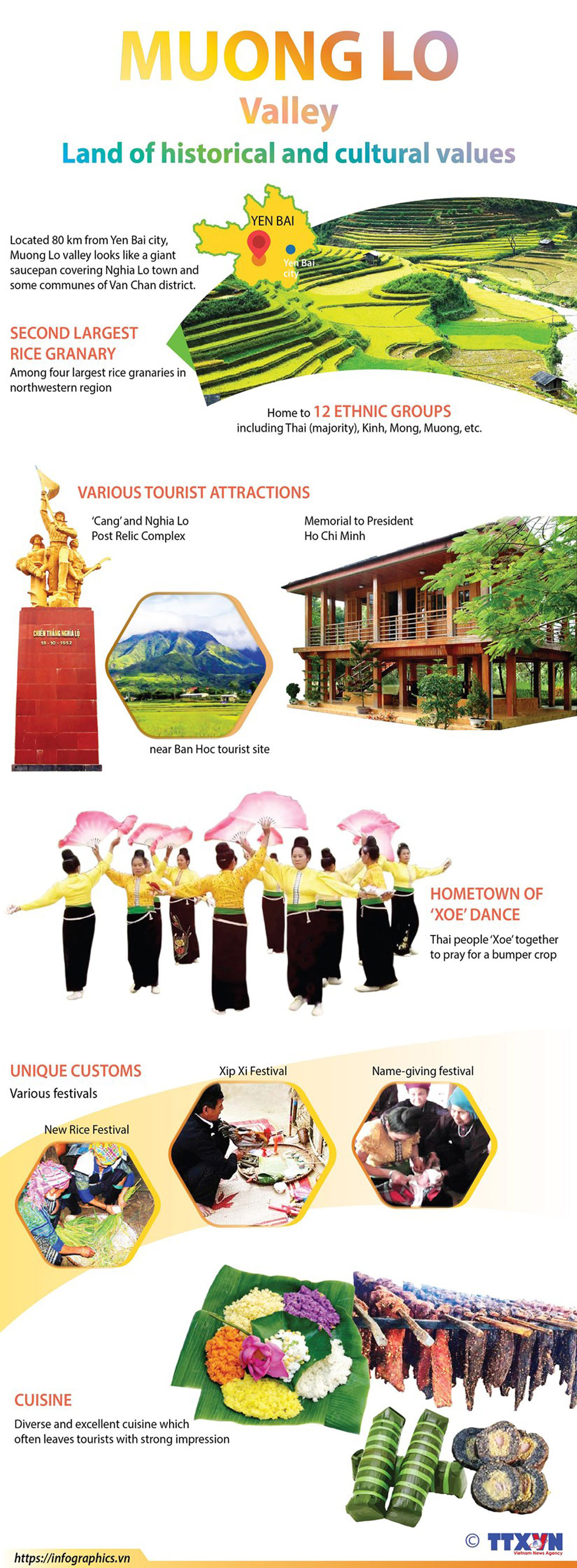 Muong Lo valley, historical and cultural values, Yen Bai city, Muong Lo festival