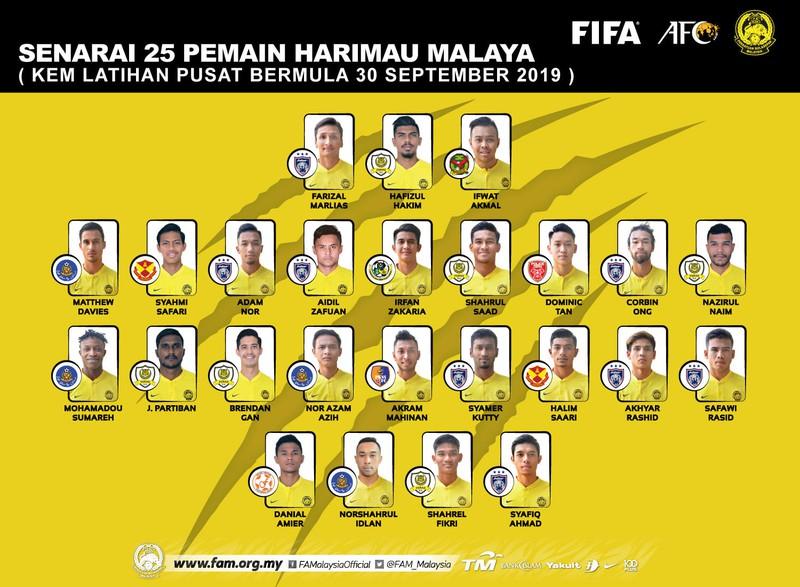 danh sách đt malaysia, đt malaysia đội hình malaysia việt nam vs malaysia vòng loại world cup 2022