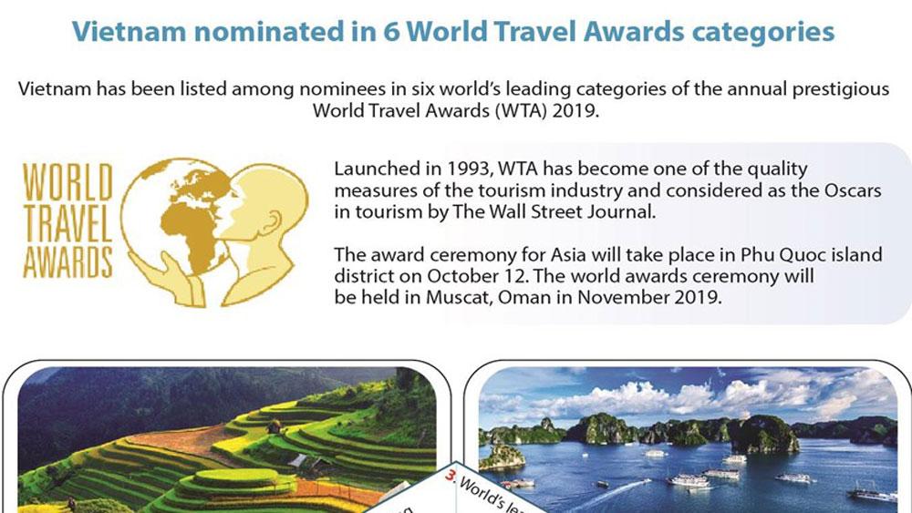 Vietnam nominated in 6 World Travel Awards categories